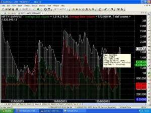 AmiBroker Afl's Collection @ preview part 2 4
